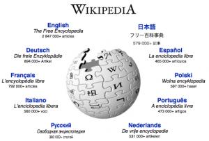 Wikipedia Community